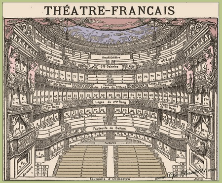 Novelists and the Theatre
